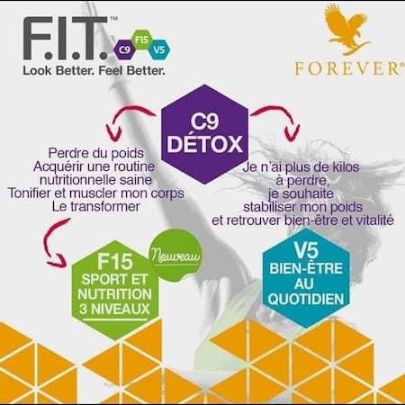 Forever C9 Detox F15 V5